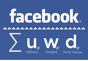 sprememba facebook algoritma